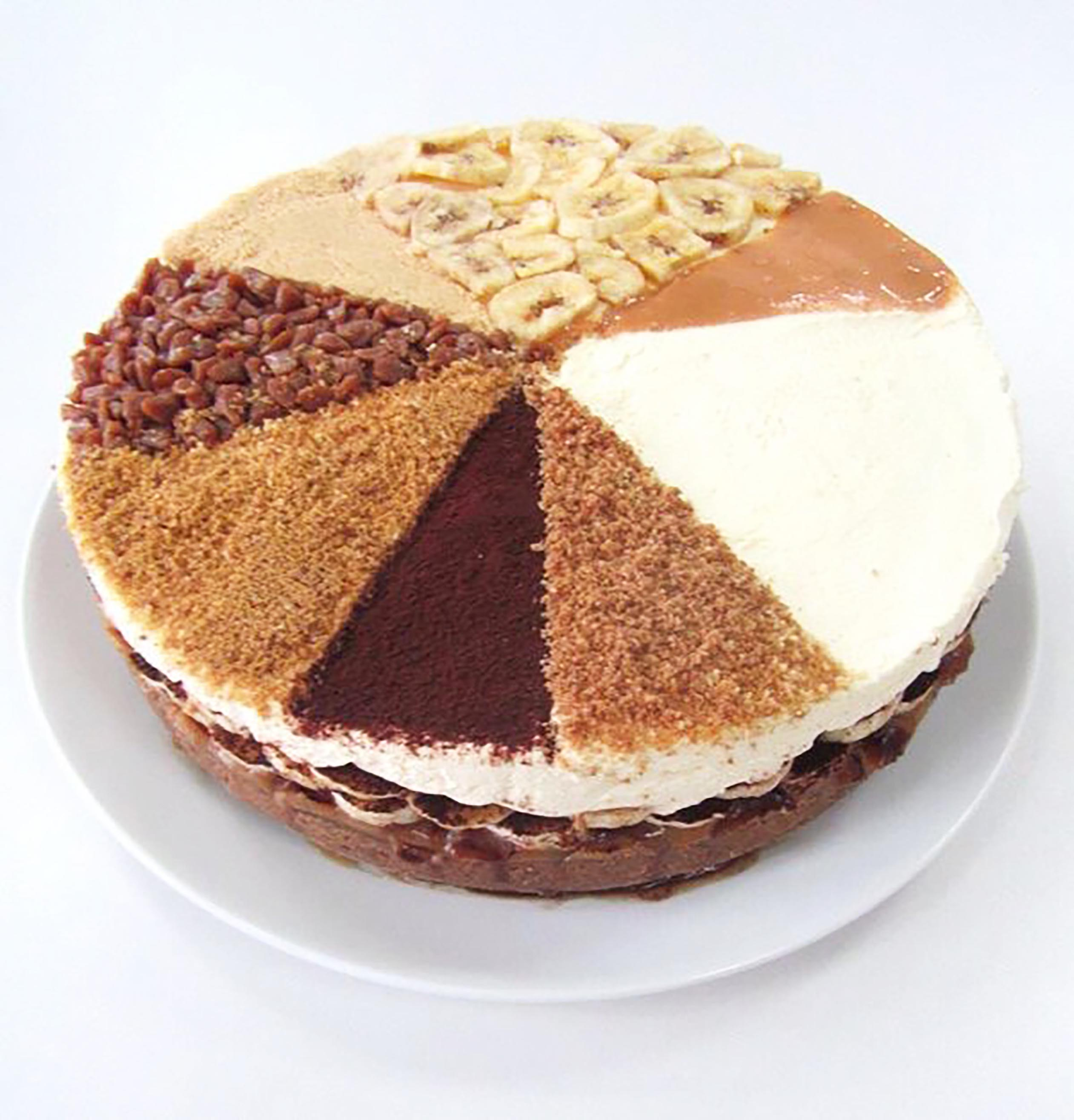 Banoffee pie chart frances quinn my banoffee pie chart is a play on the dish and day today is national pi day the annual celebration of the mathematical constant and in my case formula of geenschuldenfo Choice Image