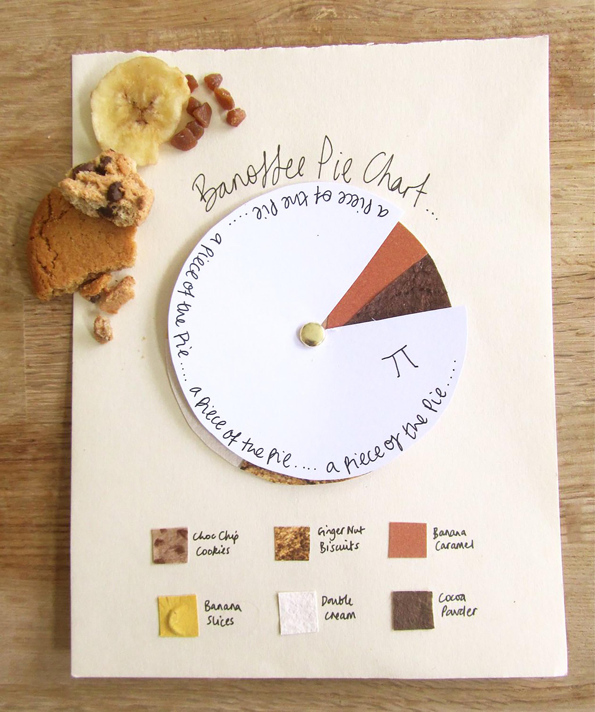 pie chart2